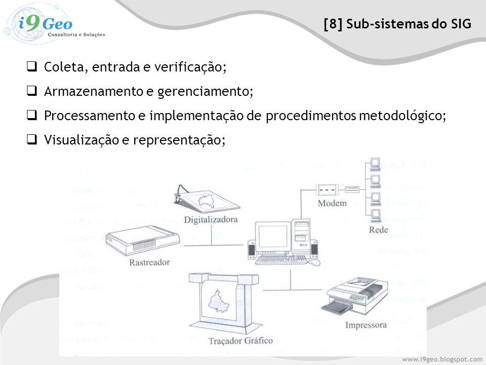 [8] Sub-sistemas do SIG Coleta, entrada e verificação; Armazenamento e gerenciamento; Processamento e implementação de procedimentos metodológico;